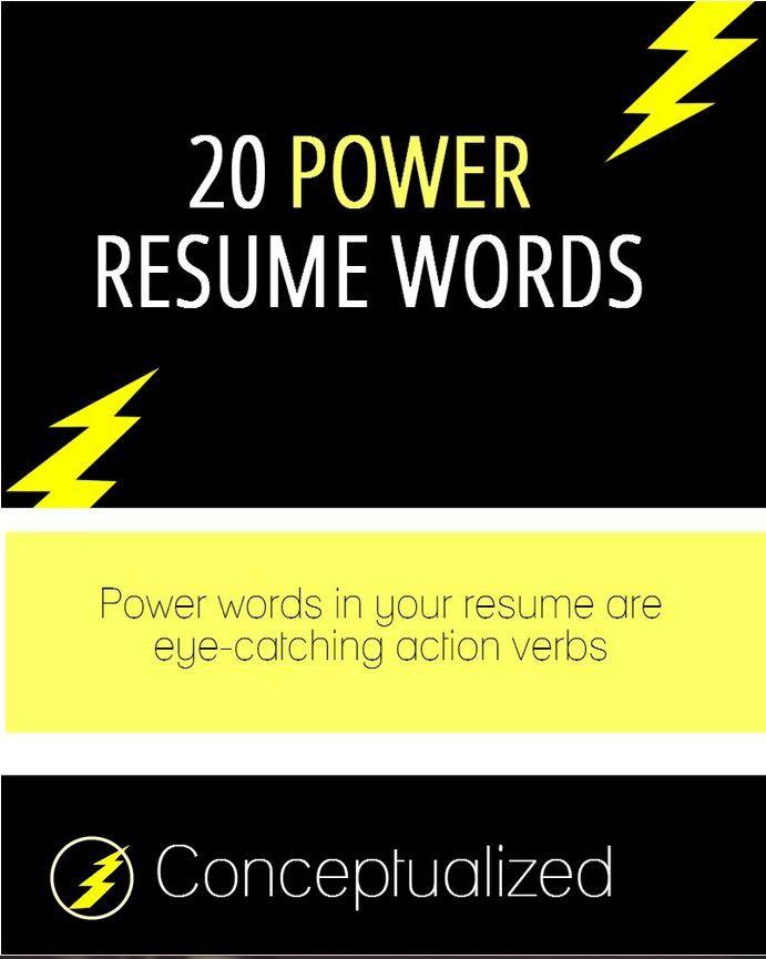 Power resume words