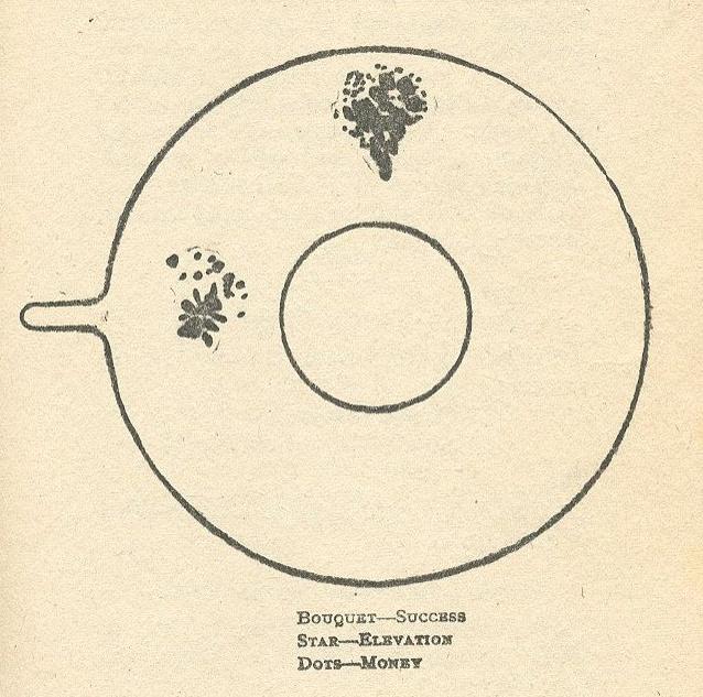 Image result for reading tea leaves