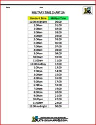 24 hour conversion chart 2a | Time Worksheets | Pinterest