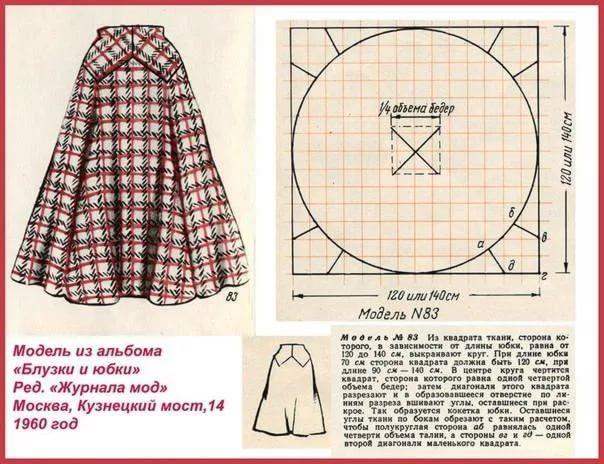 340Выкройки модных юбок