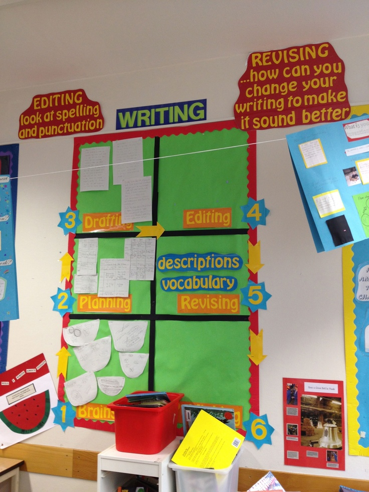 writing bulletin boards Free writing bulletin board and classroom decorating ideas fun pictures, themes, designs, and sayings to inspire your students.
