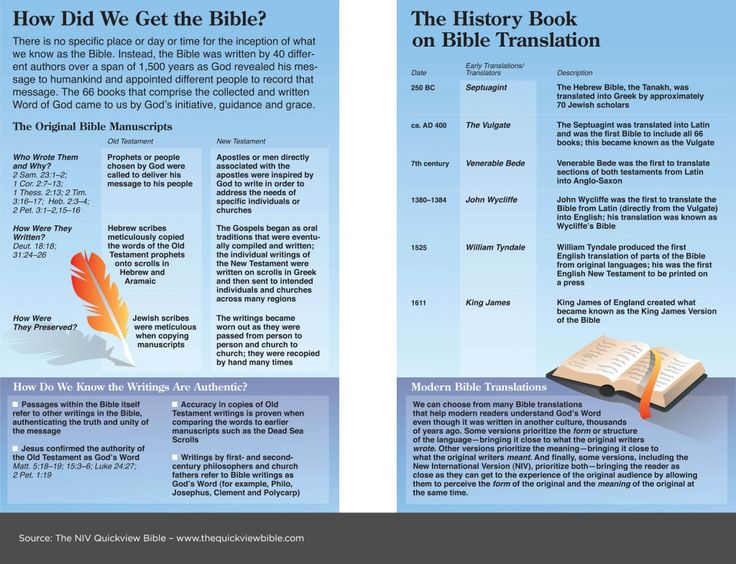 Explain how the bible shows god as creator essay