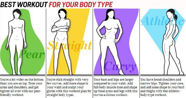 Body shape