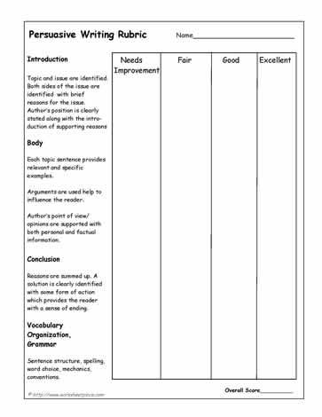 rubrics for writing a persuasive essay 6-point rubric for persuasive writing 6 all of the parts of the essay work together to build a very thoughtful, convincing position.