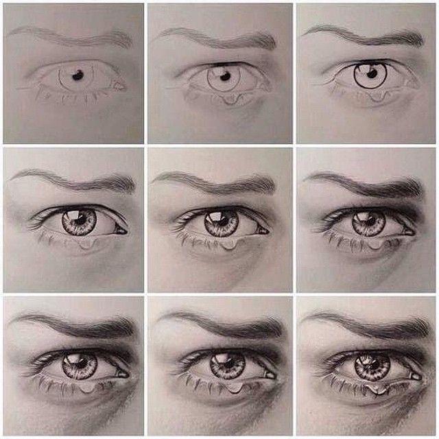 Поэтапные рисунок глаз карандашом