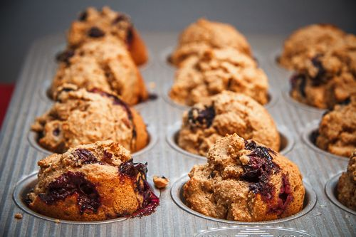 Amaranth Blueberry Muffins w/Cinnamon and Walnuts.