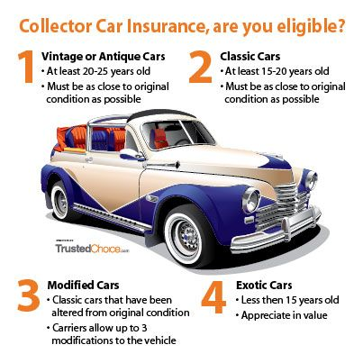 is your cool car eligible for collector car insurance