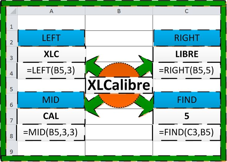 XLCalibre introduces you to four basic Excel text functions - LEFT, RIGHT, MID & FIND. http://xlcalibre.com/xl-formula-focus-left-right-mid-find-an-introduction-to-excel-text-functions/