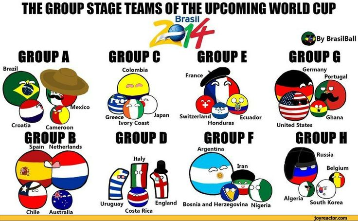 The Group Stage Teams of the World Cup Easily Explained!