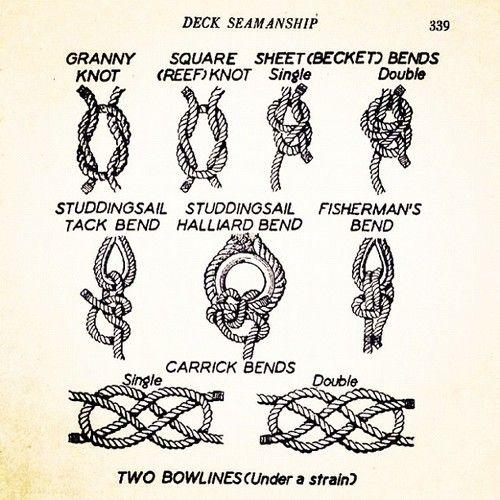 Grog's Basic Knots