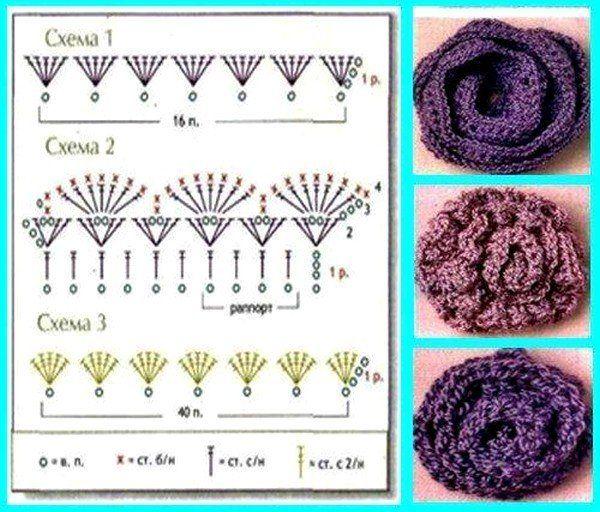 Kvetovaný klobúk pre dievčatá a grafov!