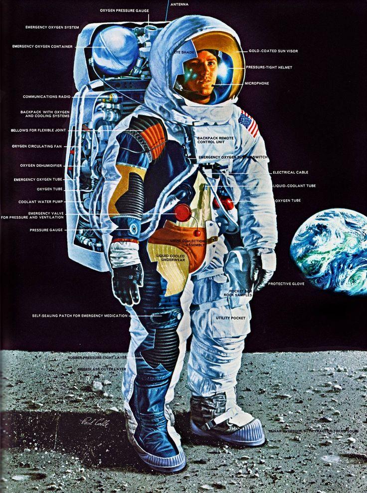 via reddit #apollo #spacesuit  Retro Future  Pinterest