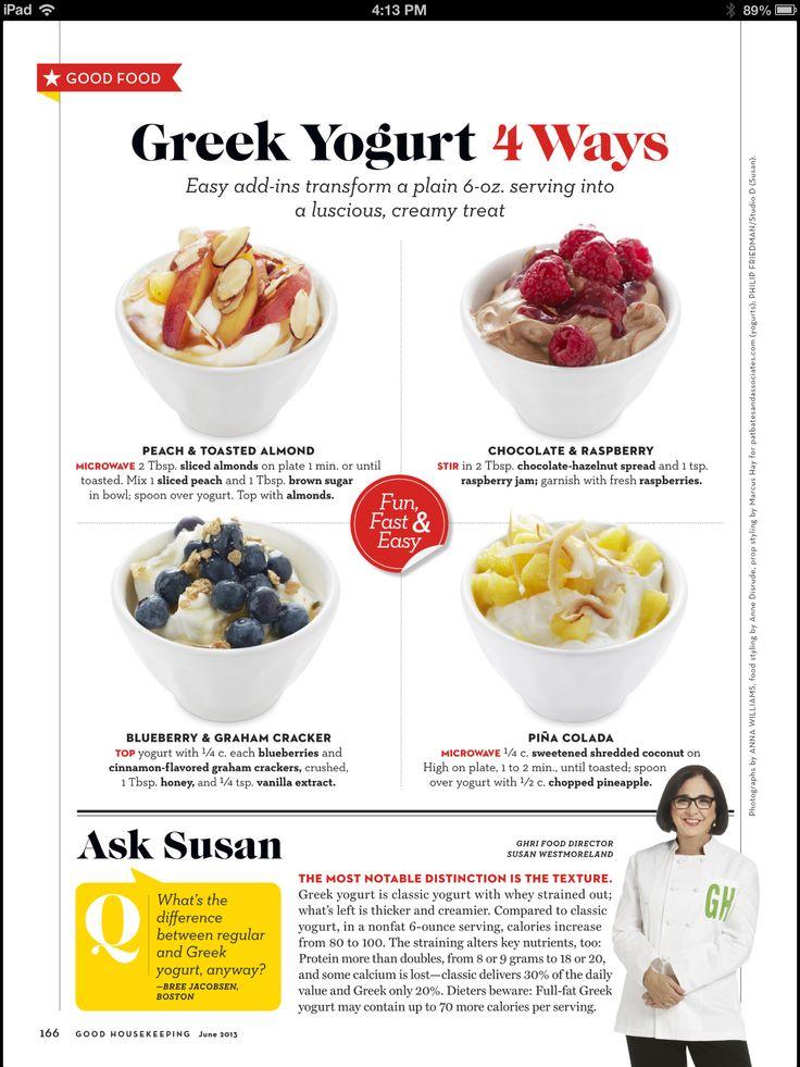 Greek yogurt greek yogurt ideas for Good greek moving and storage