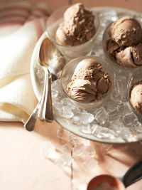 Mexican Chocolate Ice Cream! Sweet and delish flavor combo - Chocolate ...