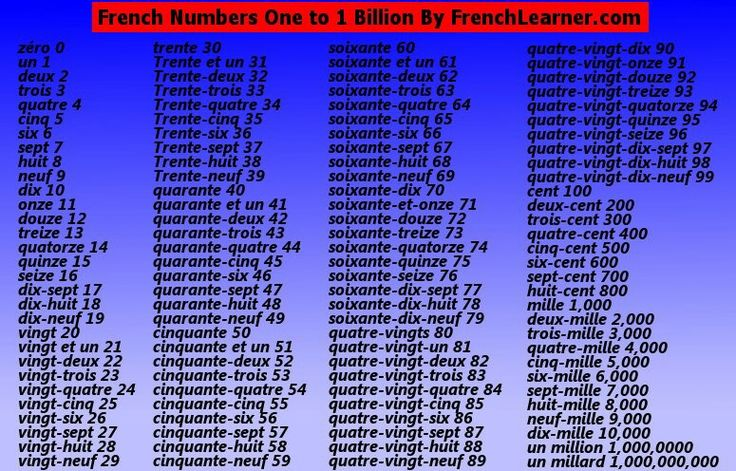 French Number Chart 1-100 French Numbers 1 100 Worksheet