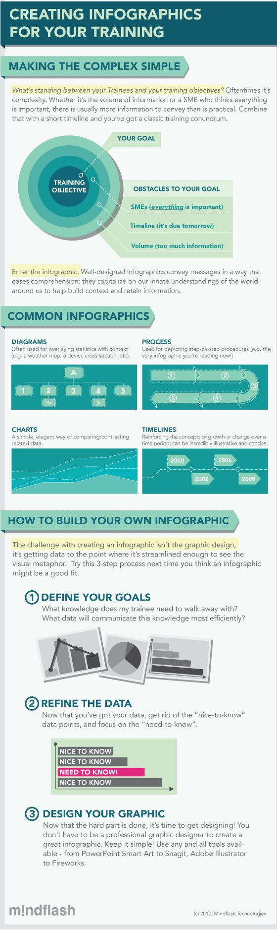 Creating infographics for your