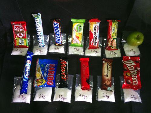 Chocolate Bar Sugar Grams