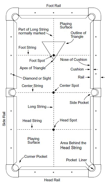 patio size chart info pool table moving and recovering pool table ...
