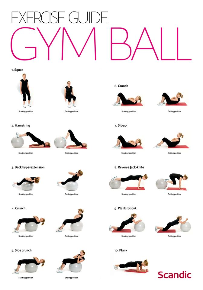 Gym Ball Exercises | Weight Loss Tips | Pinterest