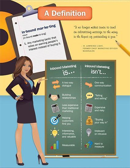 Definition of inbound marketing social media pinterest