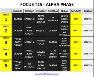 Download or Print the Focus T25 Workout Calendars   Exercise ...