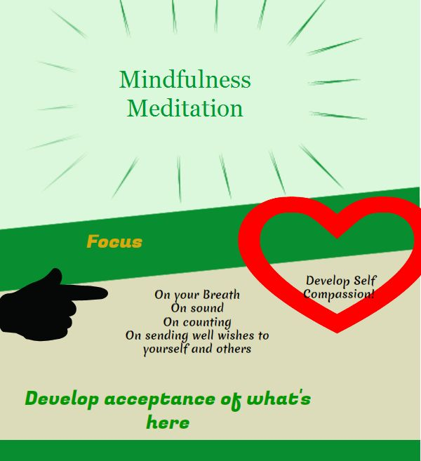 What is meditation mindfulness