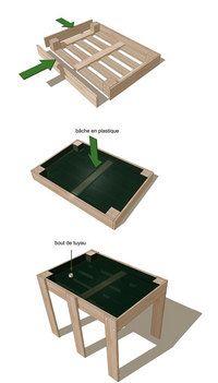 Jardini re en bois de palette pallets wood bois - Jardiniere avec palette bois ...