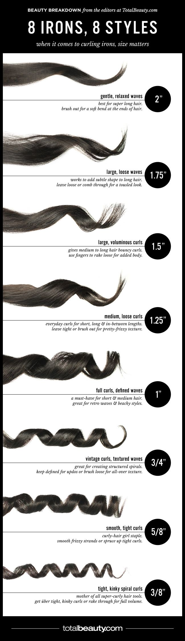 No wonder i'm not getting the curls I want.  I need a smaller curling iron wand.  This will help. Curling Iron Line-Up: The Right Wand for Every Curl