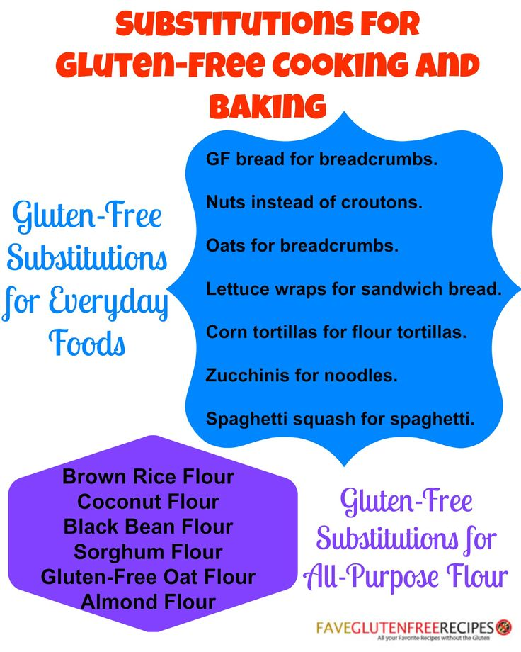Baking Substitutions For Gluten-Free And More Recipe ...