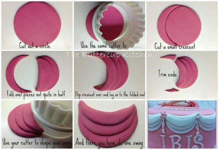 Как сделать украшение для торта мастика