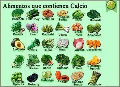 Alimentos que contienen calcio | Salud | Pinterest