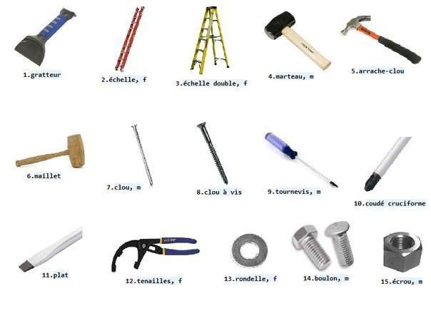 Noms d outils de jardinage