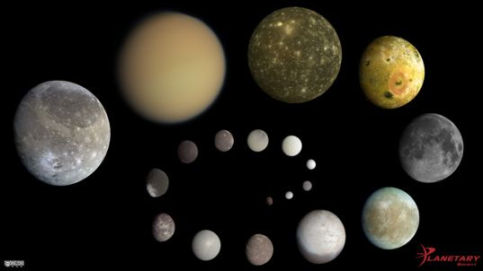 an essay on the moons of the solar system This free course, moons of our solar system, will allow you to explore the rich diversity of moons in our solar system with experts from the open university, you.