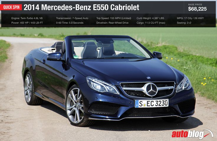 2014 mercedes benz aol autos new and used car html for 2014 mercedes benz e550 coupe