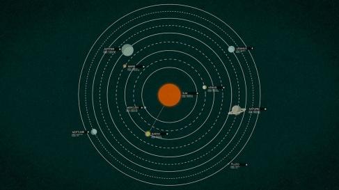 pin up solar system - photo #28