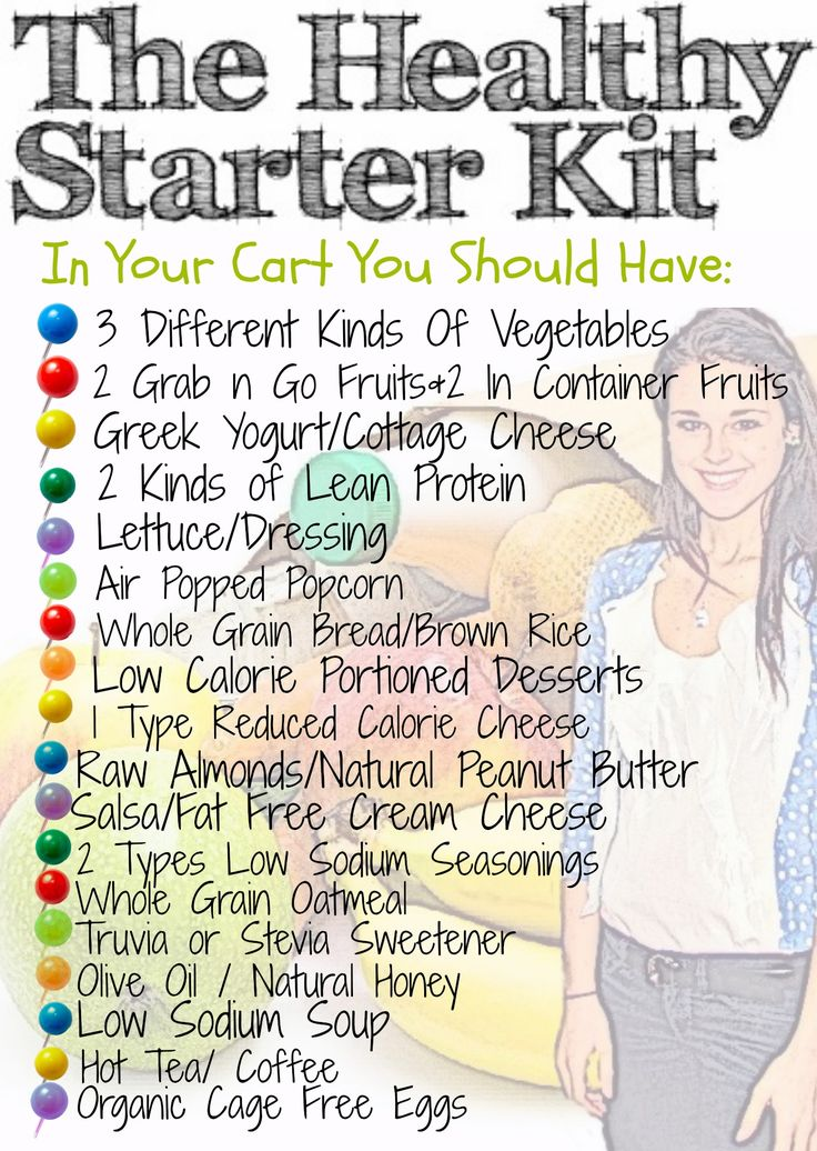 The Healthy Starter Kit- Saving Money & Reducing Waste. Where to start when making the change to a healthy lifestyle? Click to Read More...