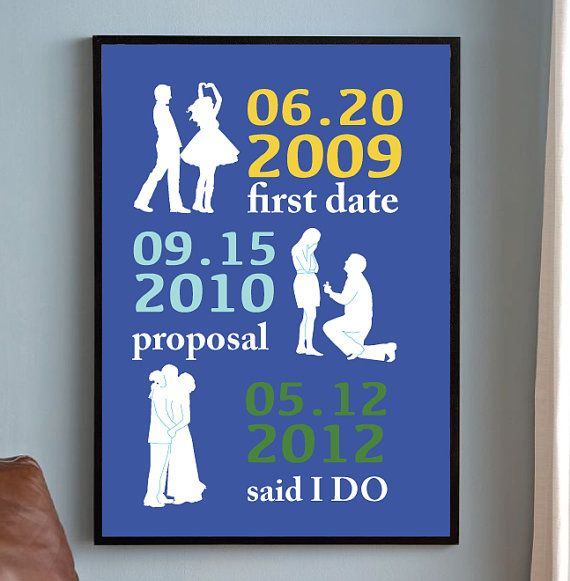 Gift Ideas For 1st Wedding Anniversary For Couple : The