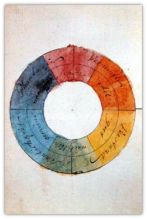 Gothe #colorwheel, 1809