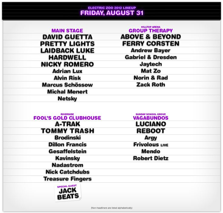 Electric Zoo Friday Lineup Labor Day Weekend at Randall's Island Park ...
