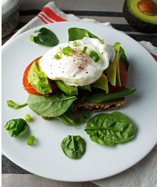 Poached Egg and Avocado Sandwich | Recipe