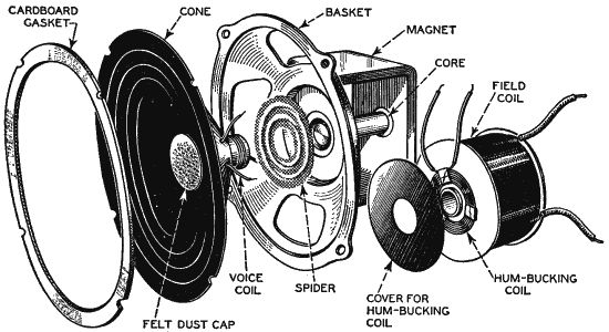 speaker exploded parts diagram  speaker  free engine image
