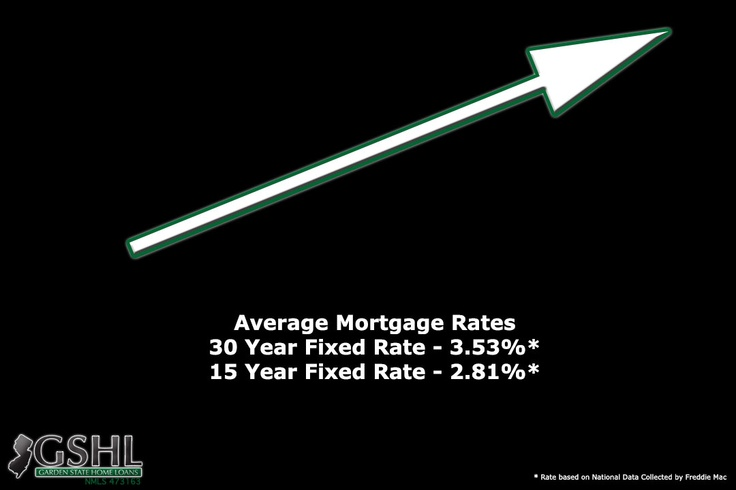 will mortgage rates increase in 2014