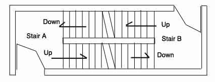 Stairs Floor Plan Line Weight in addition Architectural Drawing Conventions furthermore Stairs Plan Autocad also Spiral Staircase Drawing likewise Electrical Tele  Symbols. on floor plan stair symbol
