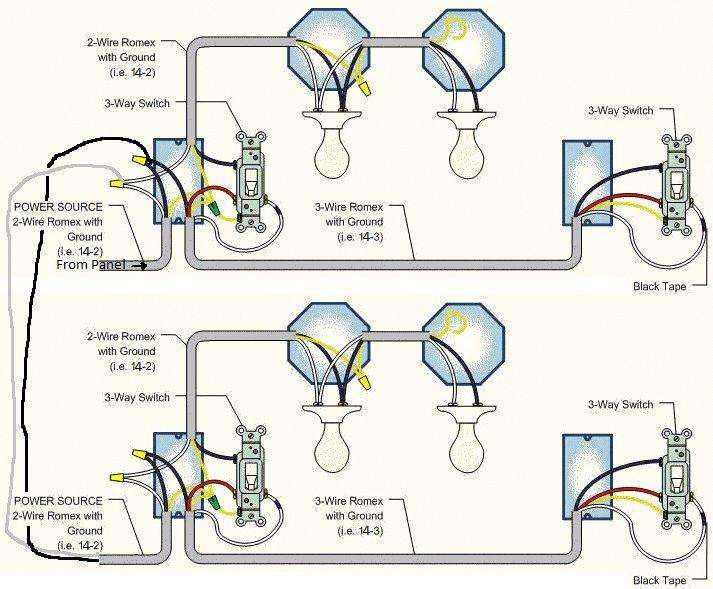 Eaton Fuller 8ll Transmission Diagram Eaton Free Engine