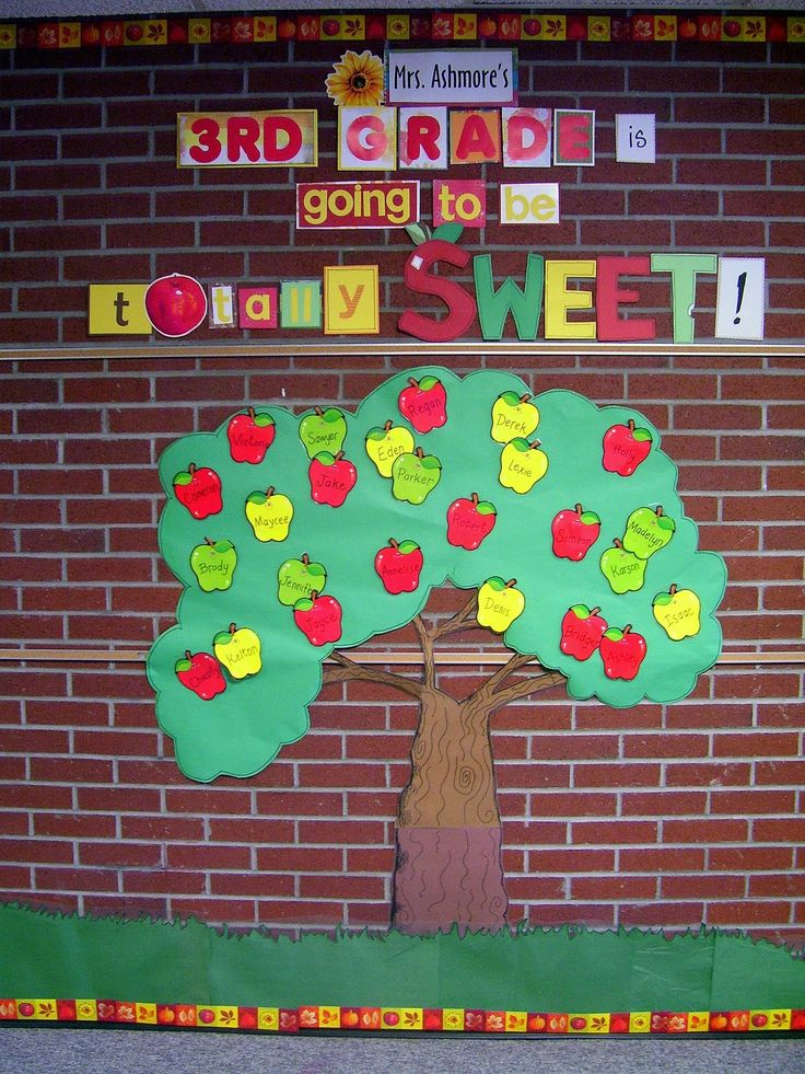 Apple image bulletin board ideas pinterest for Apple tree classroom decoration