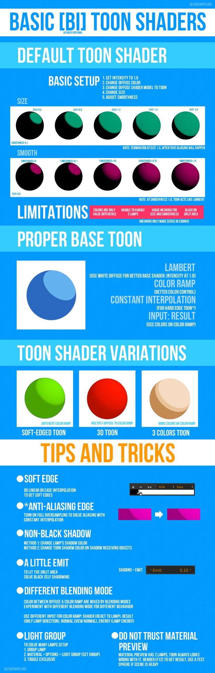 Infographic tutorial illustrator beginner tutorials for blender