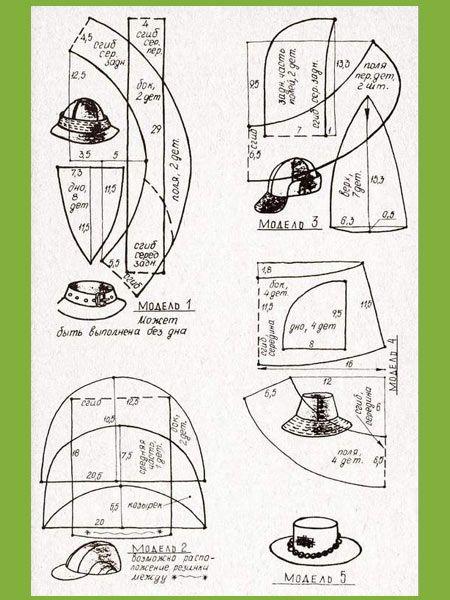 Сшить летнюю шляпу своими руками выкройки