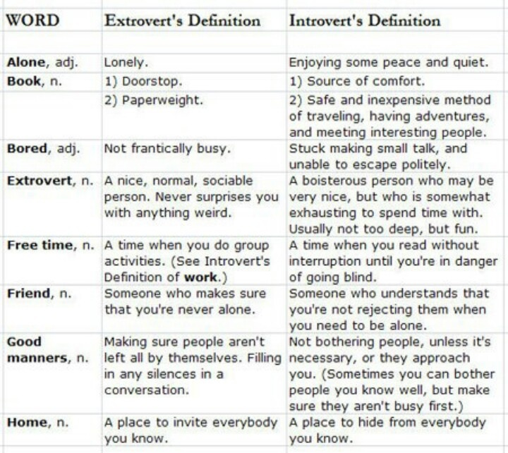 Introvert on being an awesome introvert infj pinterest for Introvert vs extrovert