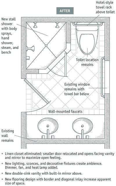 6x9 bathroom layout organise me pinterest - Bathroom design layouts ...