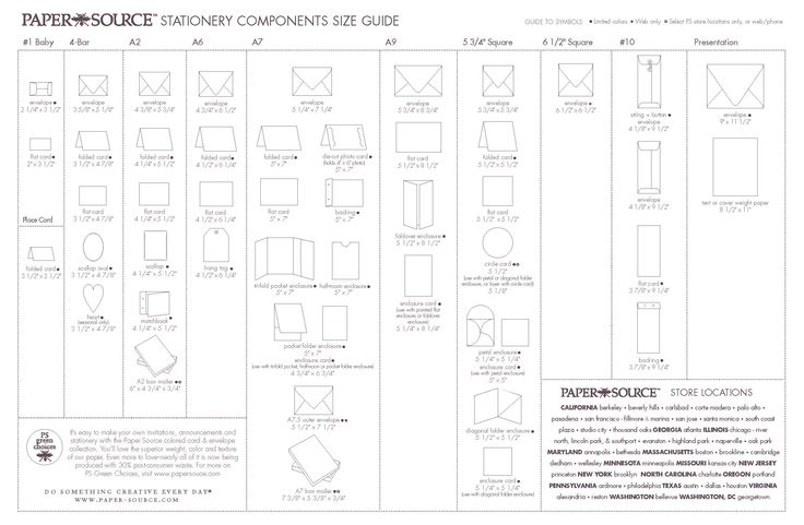 Handmade Card Size Chart Pictures to Pin on Pinterest - PinsDaddy